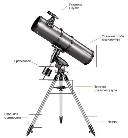 Сборка телескопа
